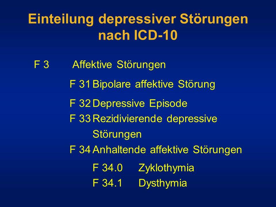 Einteilung depressiver Störungen nach ICD-10 F 3 Affektive Störungen F 31Bipolare affektive Störung F 32Depressive Episode F 33Rezidivierende depressi