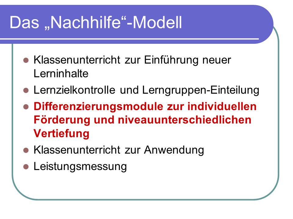 Das Nachhilfe-Modell Klassenunterricht zur Einführung neuer Lerninhalte Lernzielkontrolle und Lerngruppen-Einteilung Differenzierungsmodule zur indivi