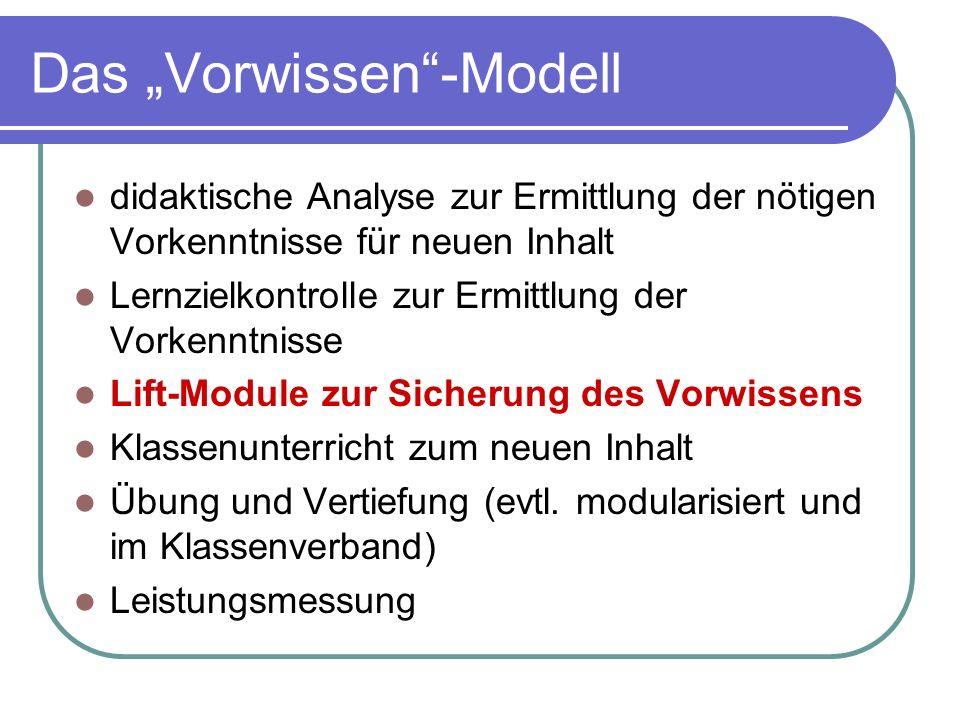 Das Vorwissen-Modell didaktische Analyse zur Ermittlung der nötigen Vorkenntnisse für neuen Inhalt Lernzielkontrolle zur Ermittlung der Vorkenntnisse