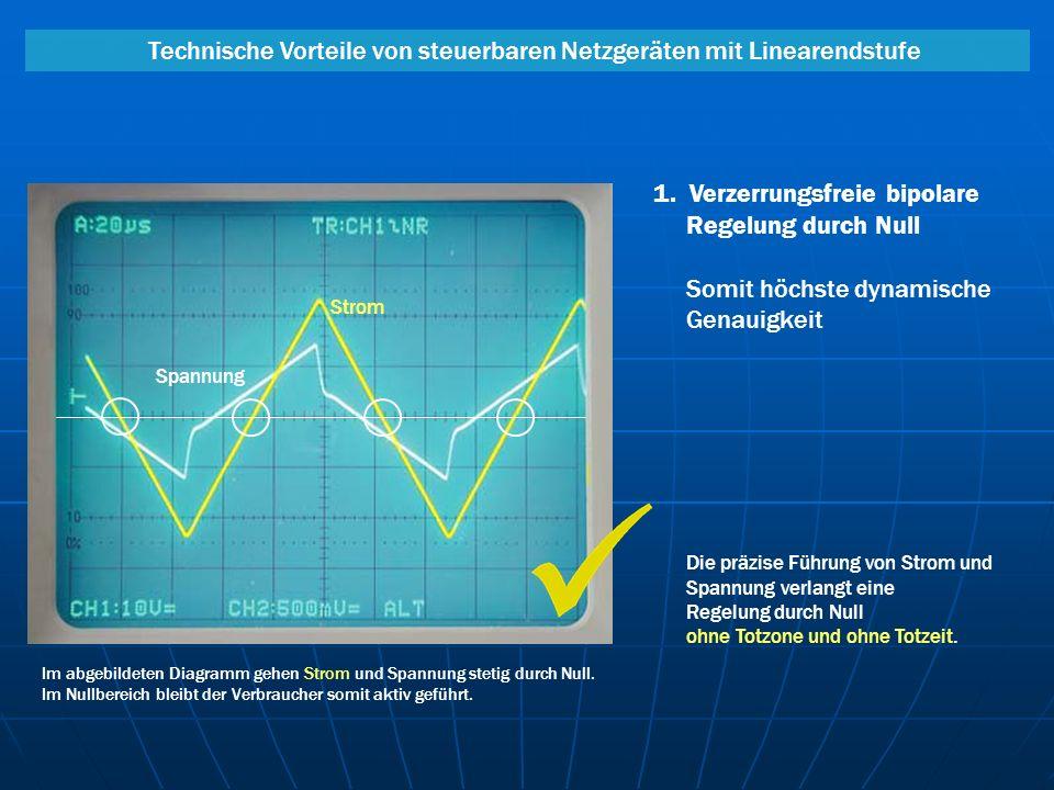 Technische Vorteile von steuerbaren Netzgeräten mit Linearendstufe 1. Verzerrungsfreie bipolare Regelung durch Null Somit höchste dynamische Genauigke