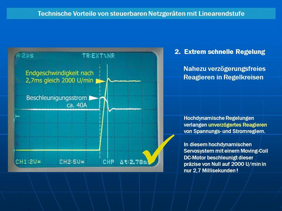 Technische Vorteile von steuerbaren Netzgeräten mit Linearendstufe 2. Extrem schnelle Regelung Nahezu verzögerungsfreies Reagieren in Regelkreisen Hoc