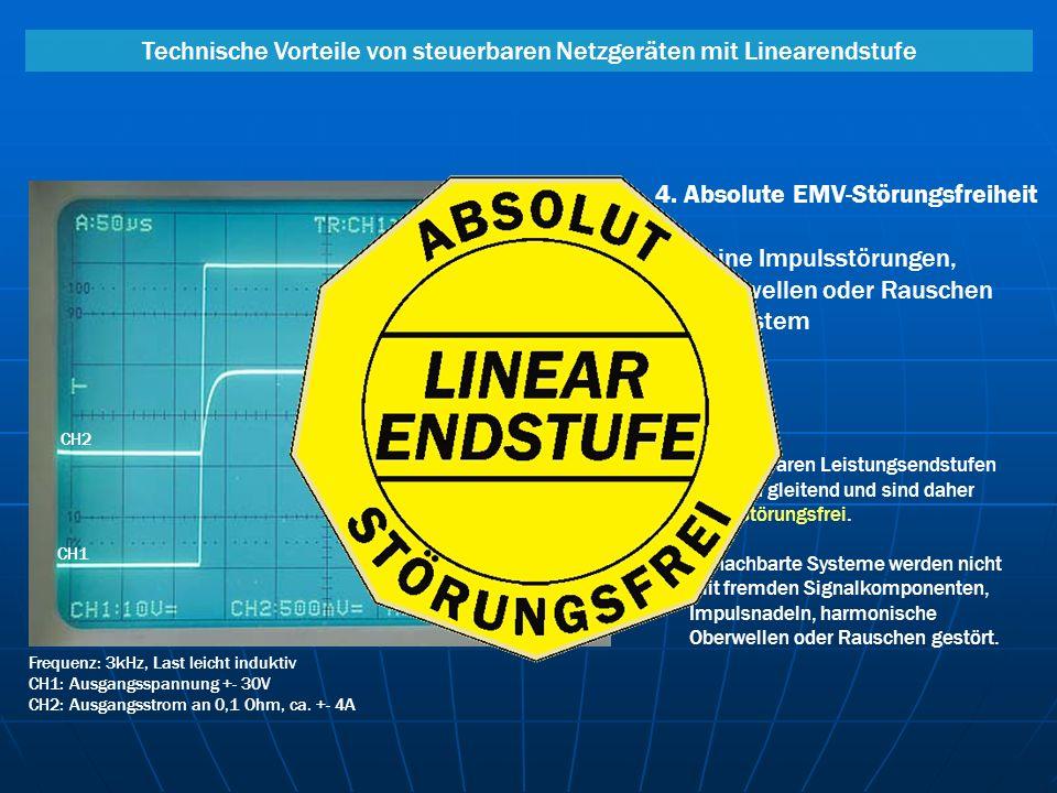Technische Vorteile von steuerbaren Netzgeräten mit Linearendstufe 4. Absolute EMV-Störungsfreiheit Keine Impulsstörungen, Oberwellen oder Rauschen im