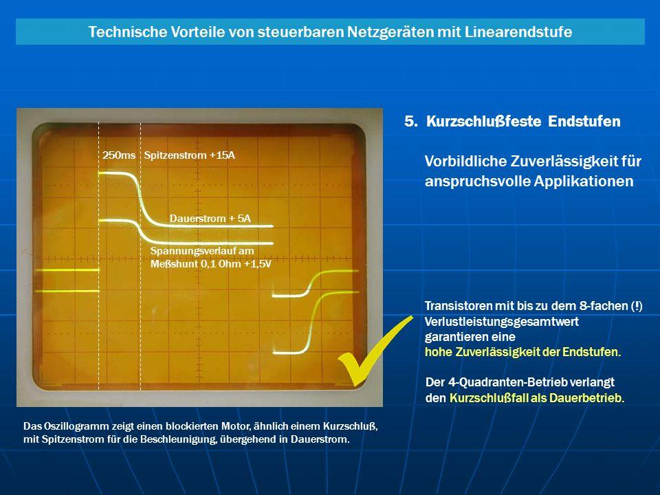 Technische Vorteile von steuerbaren Netzgeräten mit Linearendstufe 5. Kurzschlußfeste Endstufen Vorbildliche Zuverlässigkeit für anspruchsvolle Applik