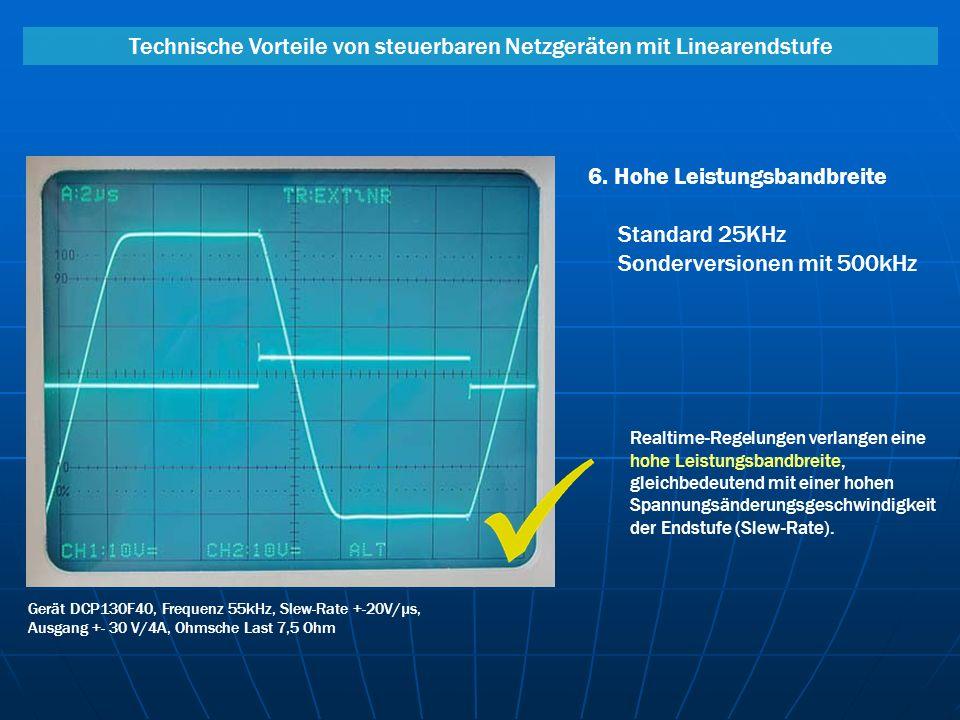 Technische Vorteile von steuerbaren Netzgeräten mit Linearendstufe 6. Hohe Leistungsbandbreite Standard 25KHz Sonderversionen mit 500kHz Realtime-Rege
