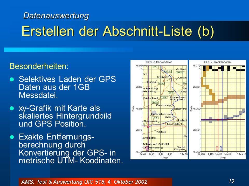 AMS: Test & Auswertung UIC 518, 4. Oktober 2002 10 Erstellen der Abschnitt-Liste (b) Besonderheiten: Selektives Laden der GPS Daten aus der 1GB Messda