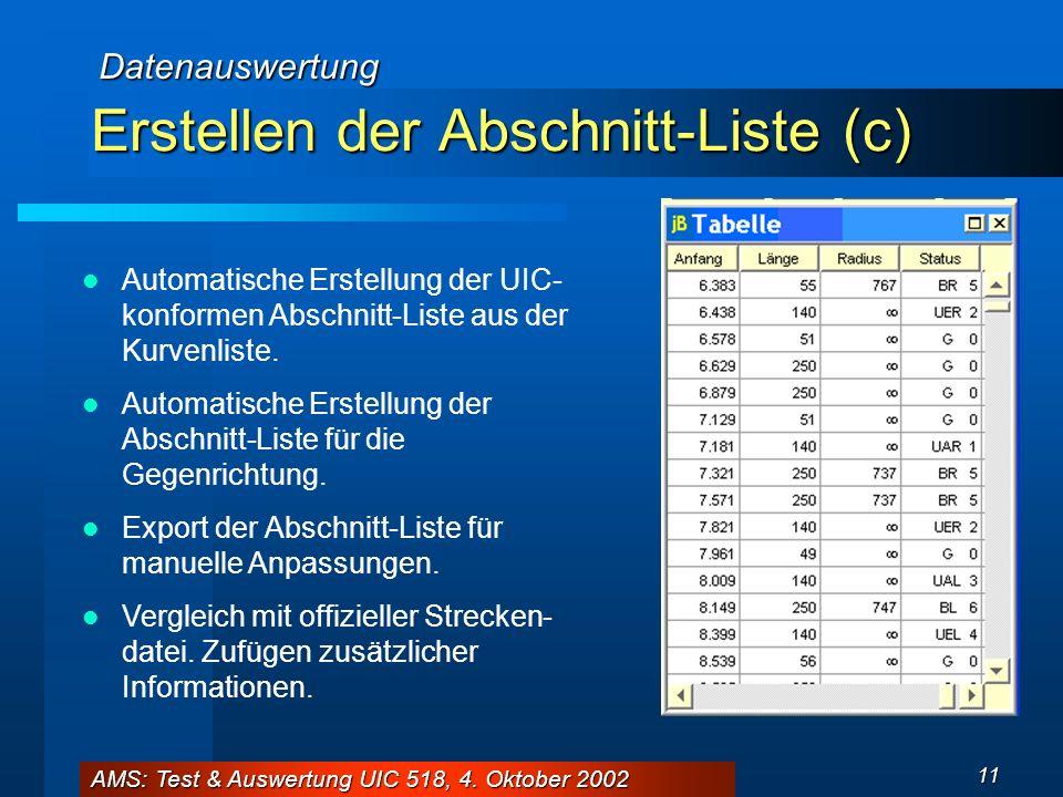 AMS: Test & Auswertung UIC 518, 4. Oktober 2002 11 Erstellen der Abschnitt-Liste (c) Datenauswertung Automatische Erstellung der UIC- konformen Abschn