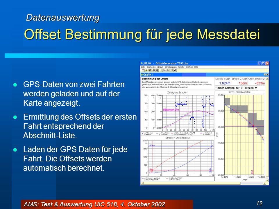 AMS: Test & Auswertung UIC 518, 4. Oktober 2002 12 Offset Bestimmung für jede Messdatei Datenauswertung GPS-Daten von zwei Fahrten werden geladen und