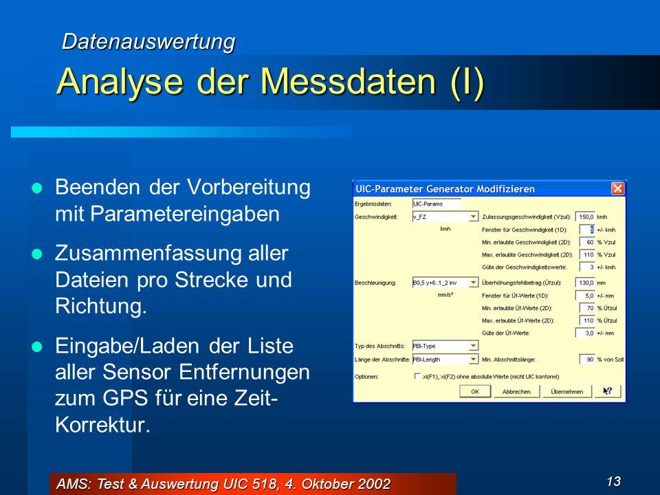 AMS: Test & Auswertung UIC 518, 4. Oktober 2002 13 Analyse der Messdaten (I) Beenden der Vorbereitung mit Parametereingaben Zusammenfassung aller Date