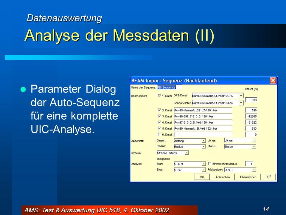 AMS: Test & Auswertung UIC 518, 4. Oktober 2002 14 Analyse der Messdaten Analyse der Messdaten (II) Parameter Dialog der Auto-Sequenz für eine komplet