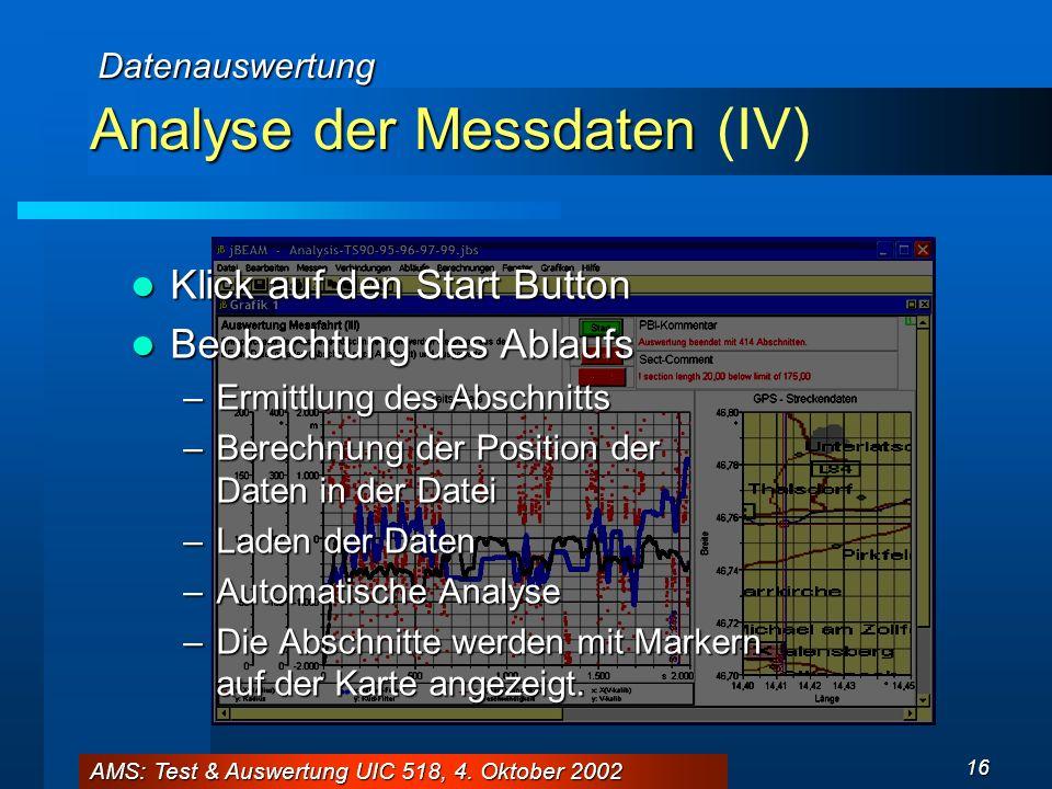 AMS: Test & Auswertung UIC 518, 4. Oktober 2002 16 Analyse der Messdaten Analyse der Messdaten (IV) Klick auf den Start Button Klick auf den Start But