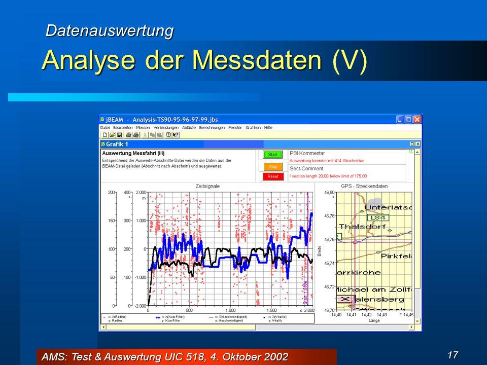 AMS: Test & Auswertung UIC 518, 4. Oktober 2002 17 Analyse der Messdaten Analyse der Messdaten (V) Datenauswertung