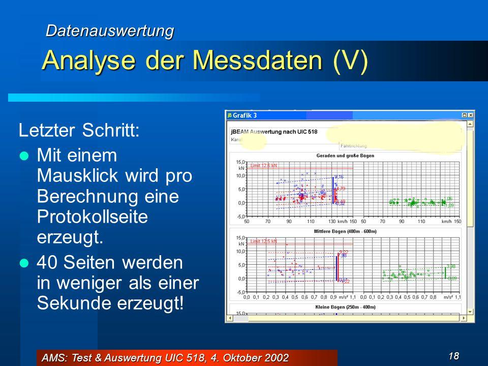 AMS: Test & Auswertung UIC 518, 4. Oktober 2002 18 Analyse der Messdaten Analyse der Messdaten (V) Letzter Schritt: Mit einem Mausklick wird pro Berec