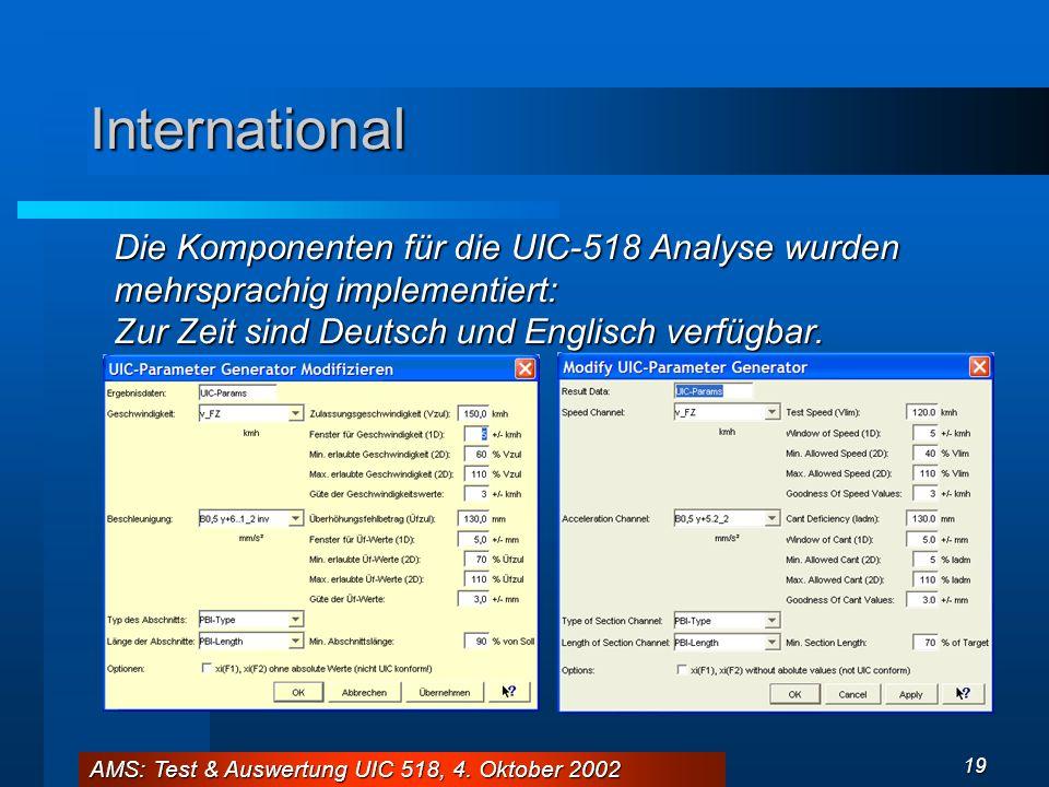 AMS: Test & Auswertung UIC 518, 4. Oktober 2002 19 International Die Komponenten für die UIC-518 Analyse wurden mehrsprachig implementiert: Zur Zeit s