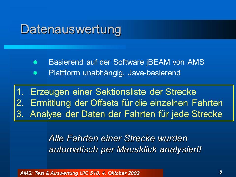 AMS: Test & Auswertung UIC 518, 4. Oktober 2002 8 Datenauswertung Basierend auf der Software jBEAM von AMS Plattform unabhängig, Java-basierend 1. 1.
