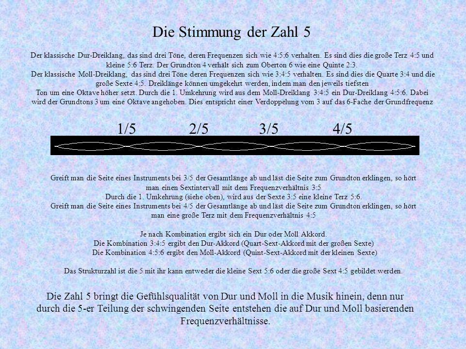 Die Stimmung der Zahl 5 Greift man die Seite eines Instruments bei 3/5 der Gesamtlänge ab und läst die Seite zum Grundton erklingen, so hört man einen Sextintervall mit dem Frequenzverhältnis 3:5 Durch die 1.