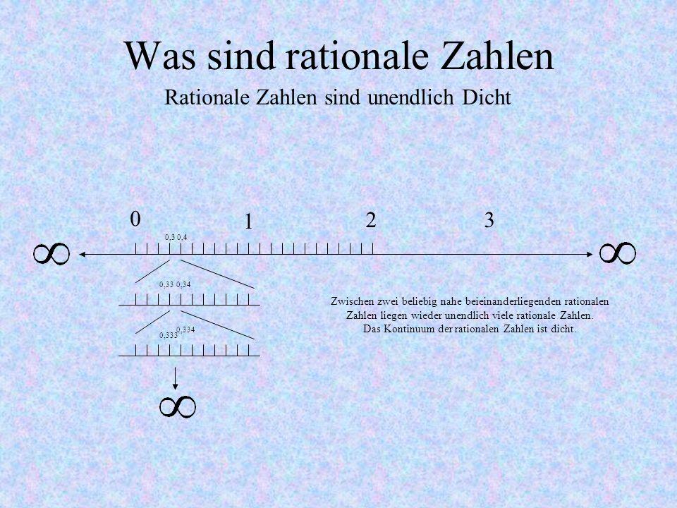 Was sind rationale Zahlen 0 1 23 0,3 0,4 0,330,340,333 0,334 Rationale Zahlen sind unendlich Dicht Zwischen zwei beliebig nahe beieinanderliegenden rationalen Zahlen liegen wieder unendlich viele rationale Zahlen.