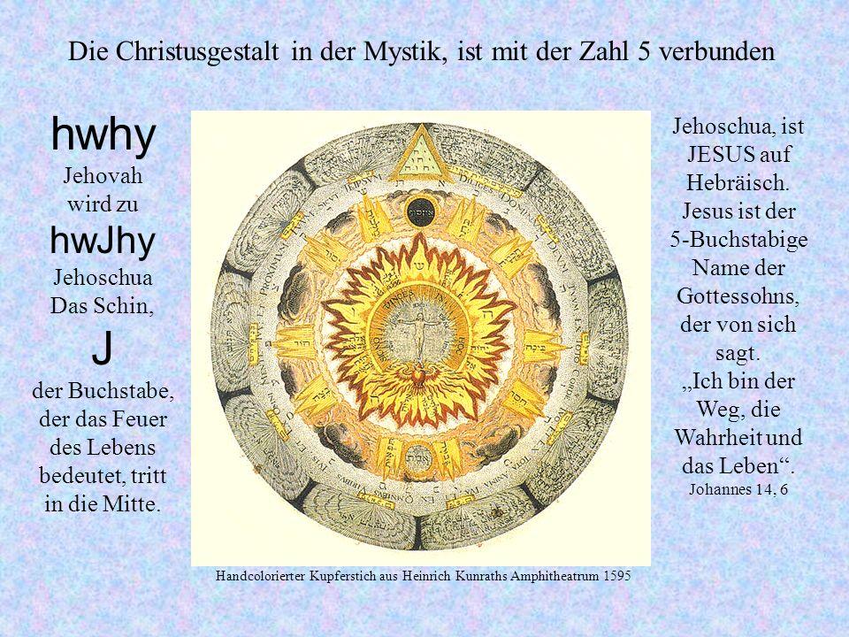 hwhy Jehovah wird zu hwJhy Jehoschua Das Schin, J der Buchstabe, der das Feuer des Lebens bedeutet, tritt in die Mitte.