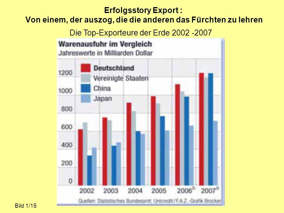 Erfolgsstory Export : Von einem, der auszog, die die anderen das Fürchten zu lehren Bild 1/15 Die Top-Exporteure der Erde 2002 -2007