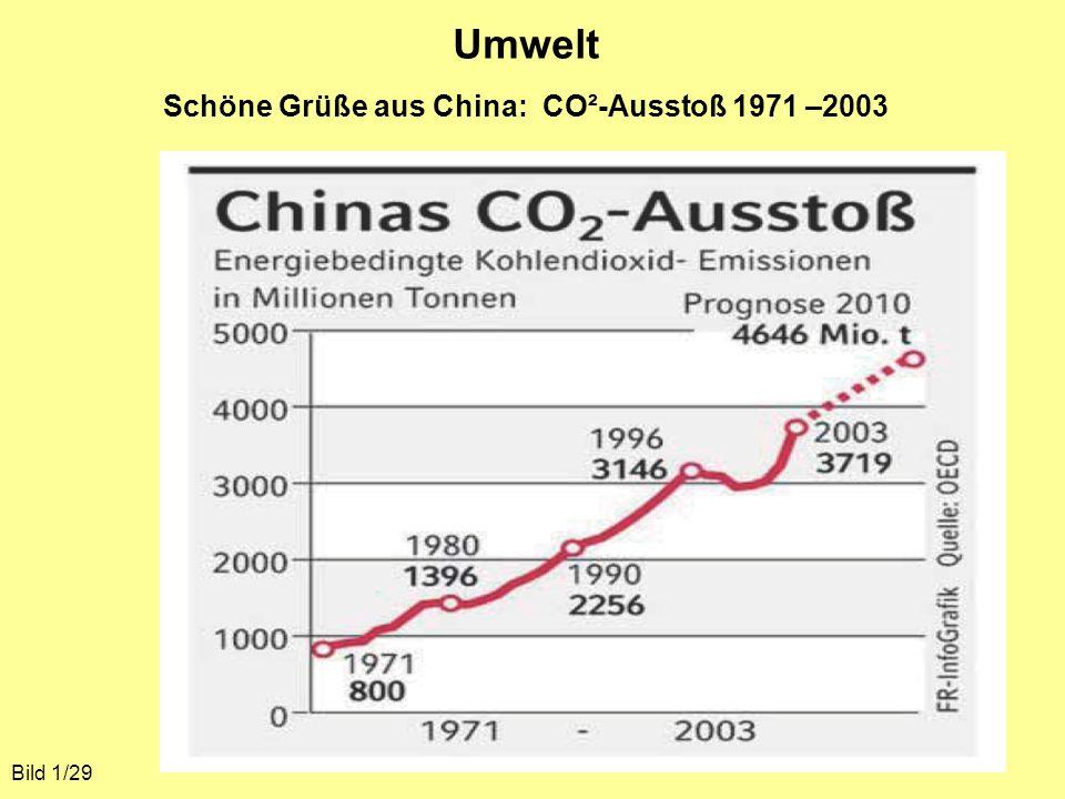 Umwelt Schöne Grüße aus China: CO²-Ausstoß 1971 –2003 Bild 1/29