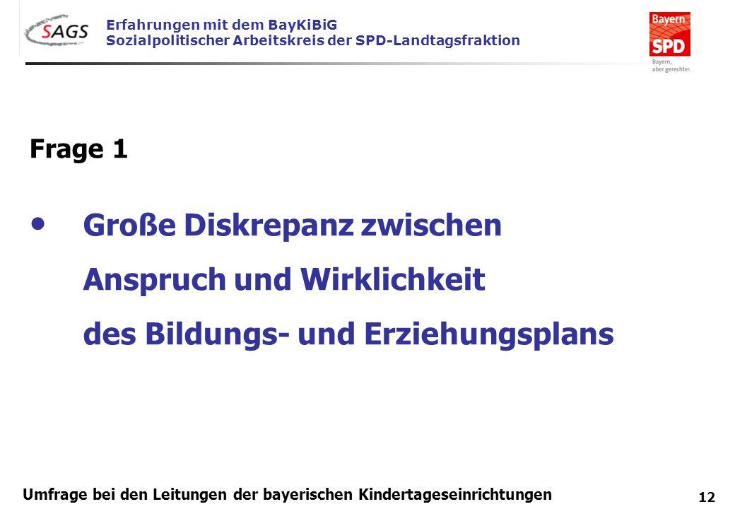 Erfahrungen mit dem BayKiBiG Sozialpolitischer Arbeitskreis der SPD-Landtagsfraktion 12 Umfrage bei den Leitungen der bayerischen Kindertageseinrichtu