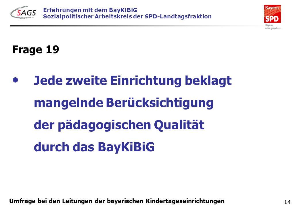 Erfahrungen mit dem BayKiBiG Sozialpolitischer Arbeitskreis der SPD-Landtagsfraktion 14 Umfrage bei den Leitungen der bayerischen Kindertageseinrichtu