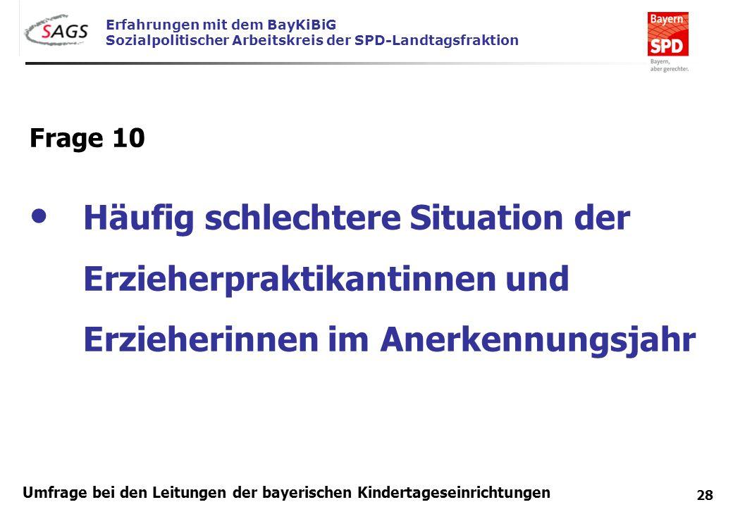Erfahrungen mit dem BayKiBiG Sozialpolitischer Arbeitskreis der SPD-Landtagsfraktion 28 Umfrage bei den Leitungen der bayerischen Kindertageseinrichtu