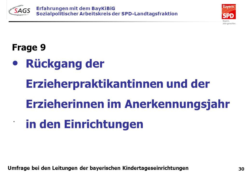 Erfahrungen mit dem BayKiBiG Sozialpolitischer Arbeitskreis der SPD-Landtagsfraktion 30 Umfrage bei den Leitungen der bayerischen Kindertageseinrichtu