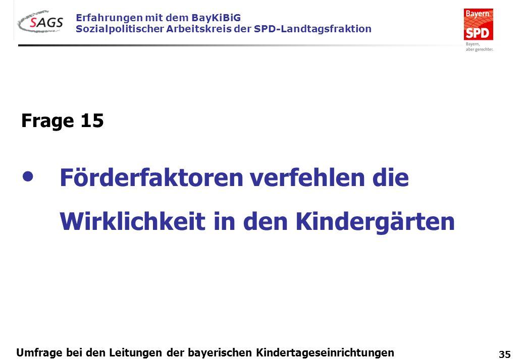 Erfahrungen mit dem BayKiBiG Sozialpolitischer Arbeitskreis der SPD-Landtagsfraktion 35 Umfrage bei den Leitungen der bayerischen Kindertageseinrichtu