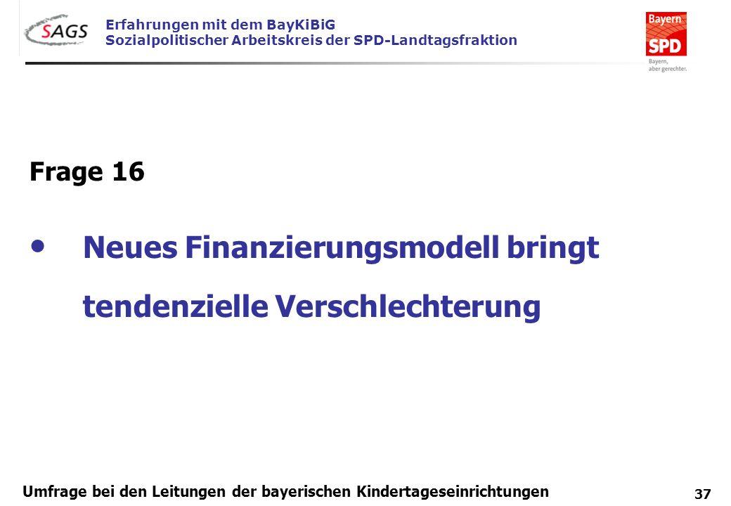 Erfahrungen mit dem BayKiBiG Sozialpolitischer Arbeitskreis der SPD-Landtagsfraktion 37 Umfrage bei den Leitungen der bayerischen Kindertageseinrichtu