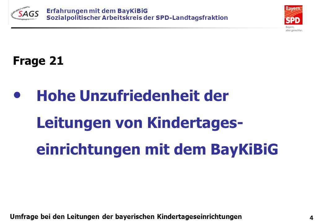 Erfahrungen mit dem BayKiBiG Sozialpolitischer Arbeitskreis der SPD-Landtagsfraktion 4 Umfrage bei den Leitungen der bayerischen Kindertageseinrichtun