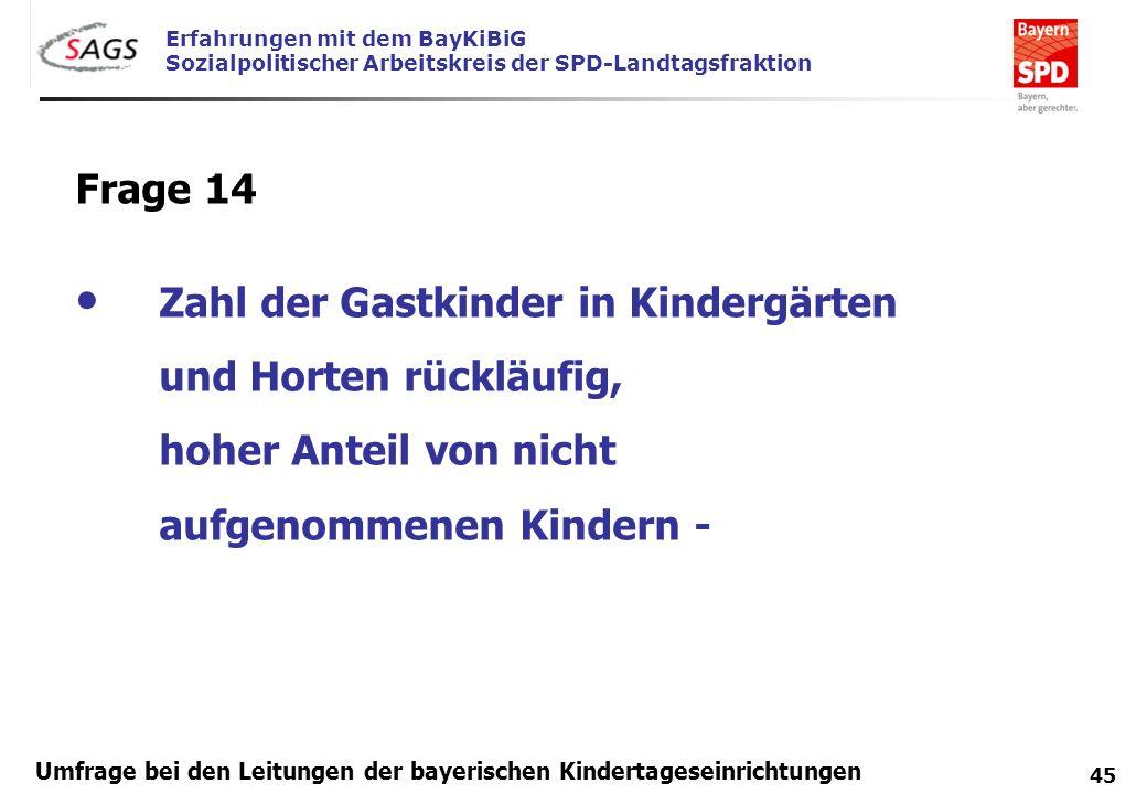 Erfahrungen mit dem BayKiBiG Sozialpolitischer Arbeitskreis der SPD-Landtagsfraktion 45 Umfrage bei den Leitungen der bayerischen Kindertageseinrichtu
