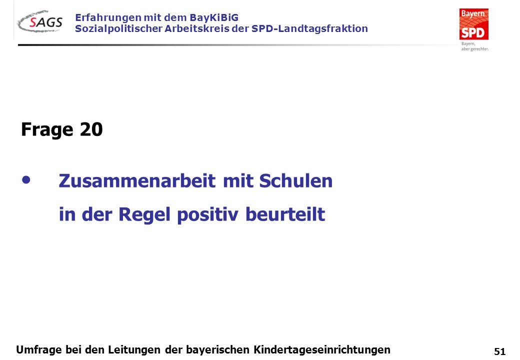 Erfahrungen mit dem BayKiBiG Sozialpolitischer Arbeitskreis der SPD-Landtagsfraktion 51 Umfrage bei den Leitungen der bayerischen Kindertageseinrichtu