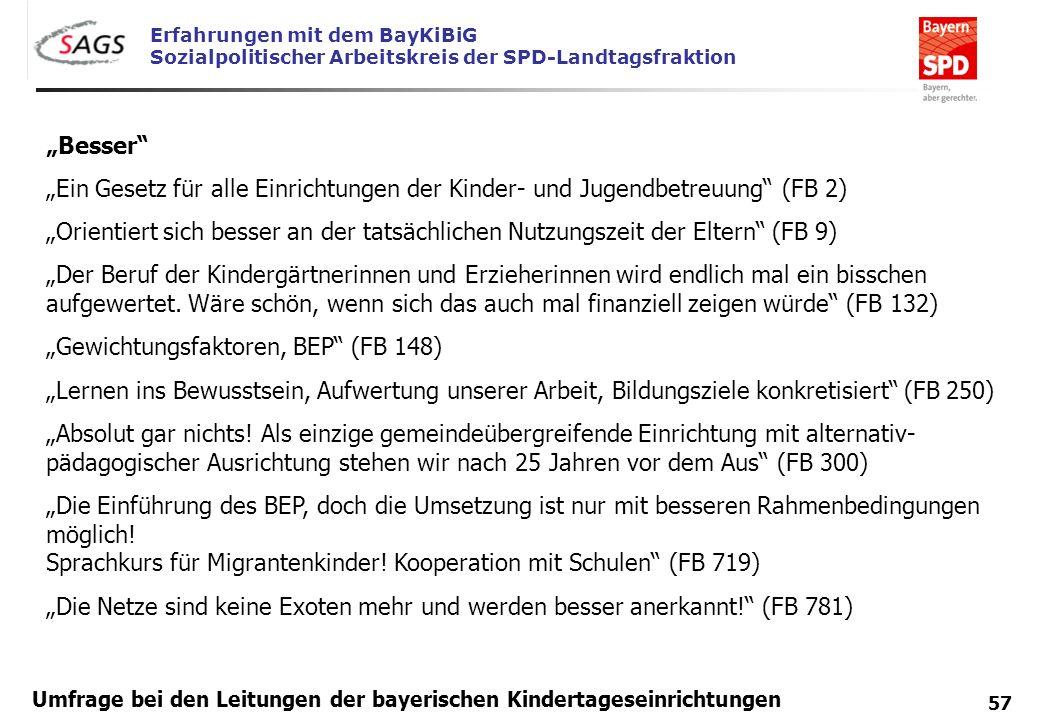 Erfahrungen mit dem BayKiBiG Sozialpolitischer Arbeitskreis der SPD-Landtagsfraktion 57 Umfrage bei den Leitungen der bayerischen Kindertageseinrichtu