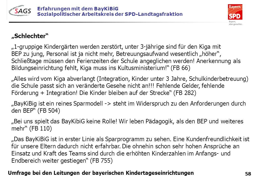Erfahrungen mit dem BayKiBiG Sozialpolitischer Arbeitskreis der SPD-Landtagsfraktion 58 Umfrage bei den Leitungen der bayerischen Kindertageseinrichtu
