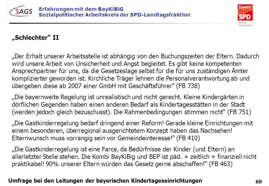 Erfahrungen mit dem BayKiBiG Sozialpolitischer Arbeitskreis der SPD-Landtagsfraktion 60 Umfrage bei den Leitungen der bayerischen Kindertageseinrichtu
