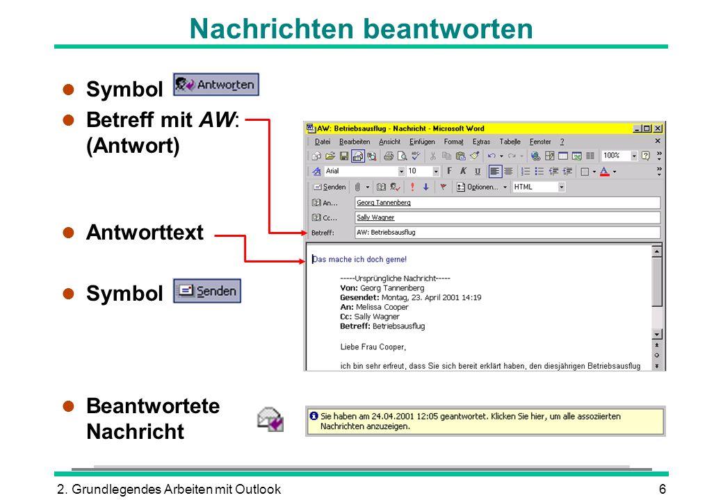 2. Grundlegendes Arbeiten mit Outlook6 Nachrichten beantworten l Symbol l Betreff mit AW: (Antwort) l Antworttext l Symbol l Beantwortete Nachricht