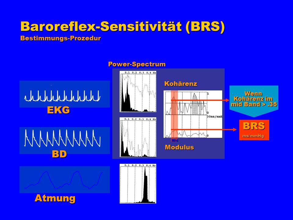 Baroreflex-Sensitivität (BRS) Bestimmungs-Prozedur EKG BD Atmung Power-Spectrum Kohärenz Modulus Mid BRSms/mmHg Wenn Kohärenz im mid Band >.35