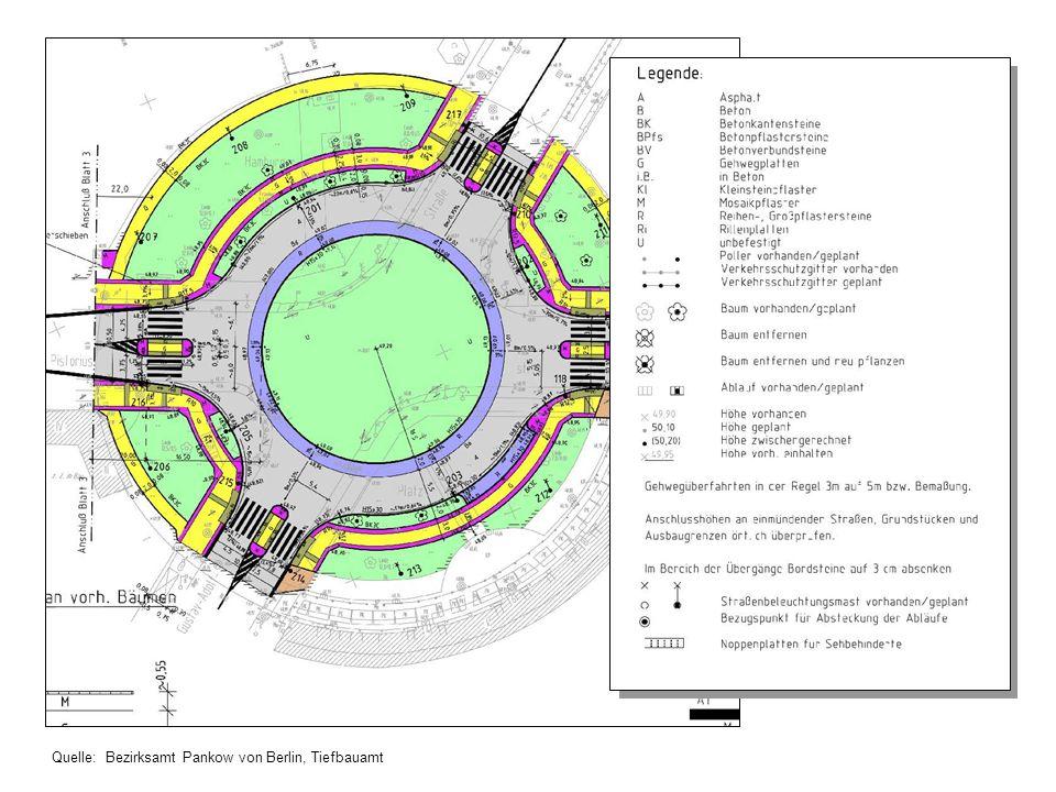 Die für eine barrierefreie Gestaltung wichtigen Elemente sind schematisch als stark farbige Elemente dargestellt: Gehwege Querungsanlagen (Fahrbahnteiler, Fußgängerüberwege) Borde und Bodenindikatoren ergänzend: Grünstreifen (bewirken eine zusätzliche Trennung der Fahrbahn zu den Gehwegen)
