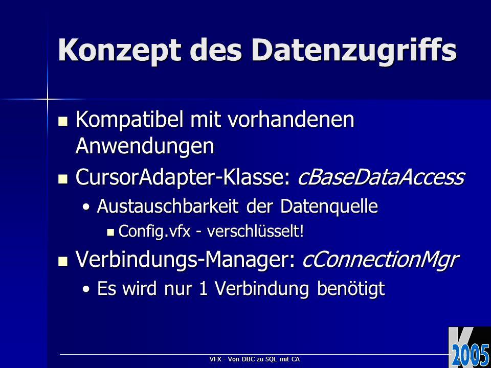 VFX - Von DBC zu SQL mit CA Konzept des Datenzugriffs Kompatibel mit vorhandenen Anwendungen Kompatibel mit vorhandenen Anwendungen CursorAdapter-Klasse: cBaseDataAccess CursorAdapter-Klasse: cBaseDataAccess Austauschbarkeit der DatenquelleAustauschbarkeit der Datenquelle Config.vfx - verschlüsselt.