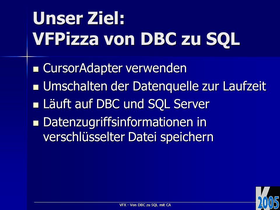 VFX - Von DBC zu SQL mit CA Unser Ziel: VFPizza von DBC zu SQL CursorAdapter verwenden CursorAdapter verwenden Umschalten der Datenquelle zur Laufzeit