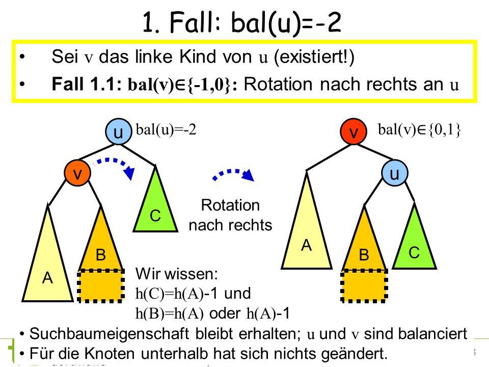 13Petra Mutzel DAP2 SS09 1. Fall: bal(u)=-2 Sei v das linke Kind von u (existiert!) Fall 1.1: bal(v) {-1,0}: Rotation nach rechts an u Rotation nach r