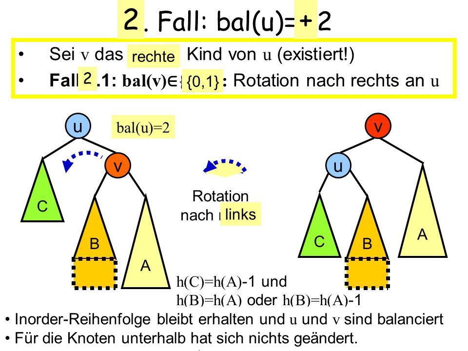 16Petra Mutzel DAP2 SS09 1. Fall: bal(u)= -2 Sei v das linke Kind von u (existiert!) Fall 1.1: bal(v) {-1,0}: Rotation nach rechts an u Rotation nach