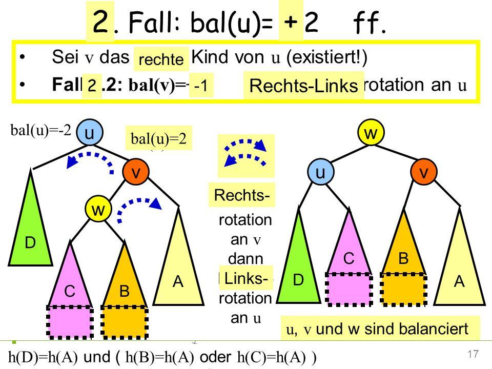 17Petra Mutzel DAP2 SS09 1. Fall: bal(u)= - 2 ff. Sei v das linke Kind von u (existiert!) Fall 1.2: bal(v)=+1: Links-Rechts rotation an u Links- rotat