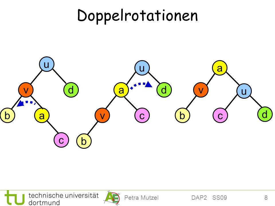 8Petra Mutzel DAP2 SS09 Doppelrotationen ab v u c d a b v d u c a b v d u c