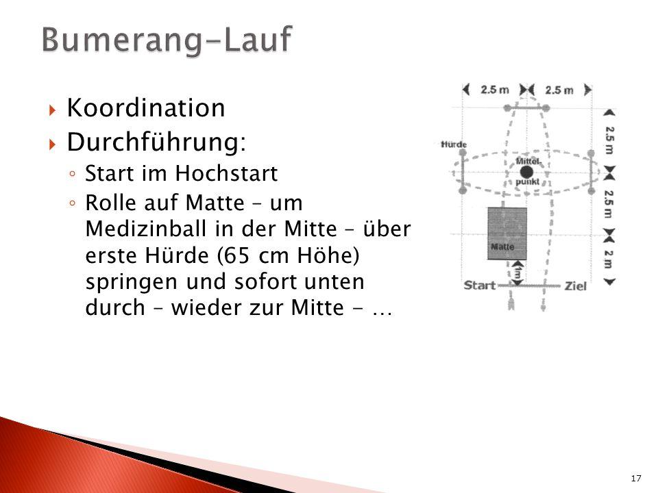 Koordination Durchführung: Start im Hochstart Rolle auf Matte – um Medizinball in der Mitte – über erste Hürde (65 cm Höhe) springen und sofort unten durch – wieder zur Mitte - … 17