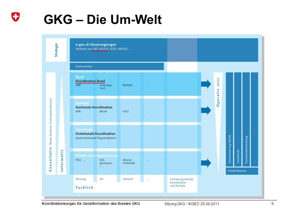 9 Koordinationsorgan für Geoinformation des Bundes GKG Sitzung GKG / IKGEO 25.08.2011 GKG – Die Um-Welt