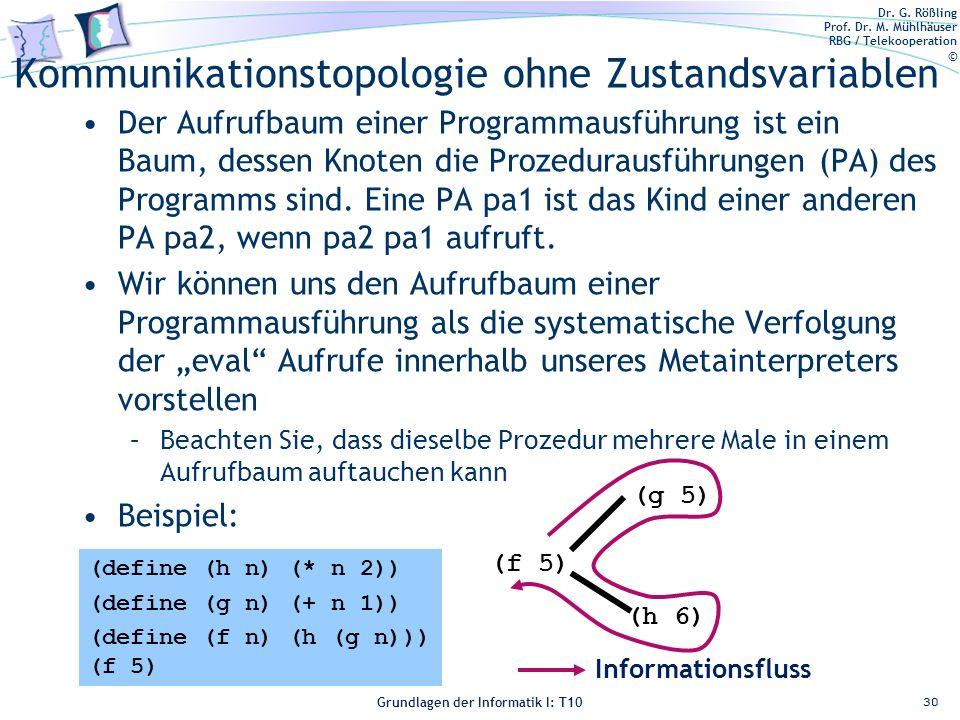 Dr. G. Rößling Prof. Dr. M. Mühlhäuser RBG / Telekooperation © Grundlagen der Informatik I: T10 Kommunikationstopologie ohne Zustandsvariablen Der Auf