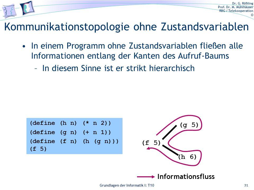Dr. G. Rößling Prof. Dr. M. Mühlhäuser RBG / Telekooperation © Grundlagen der Informatik I: T10 Kommunikationstopologie ohne Zustandsvariablen In eine
