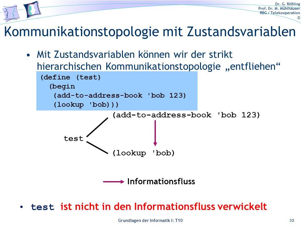 Dr. G. Rößling Prof. Dr. M. Mühlhäuser RBG / Telekooperation © Grundlagen der Informatik I: T10 Kommunikationstopologie mit Zustandsvariablen Mit Zust