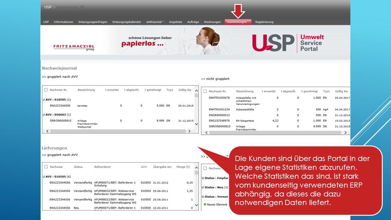 Die Kunden sind über das Portal in der Lage eigene Statistiken abzurufen.